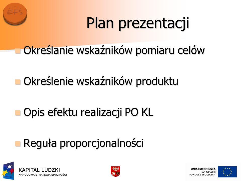 Plan prezentacji Określanie wskaźników pomiaru celów Określanie wskaźników pomiaru celów Określenie wskaźników produktu Określenie wskaźników produktu