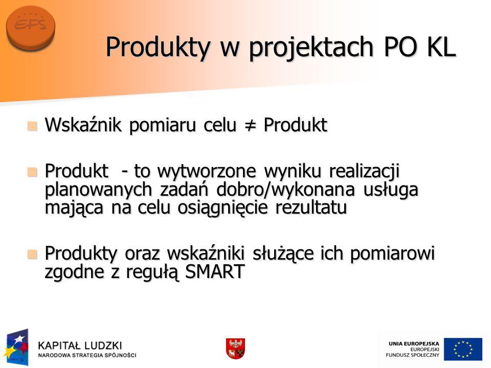 Produkty w projektach PO KL Wskaźnik pomiaru celu Produkt Wskaźnik pomiaru celu Produkt Produkt - to wytworzone wyniku realizacji planowanych zadań do