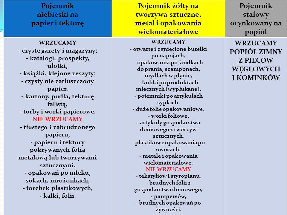 Stawki za wywóz śmieci obowiązujące od 1 lipca 2013 roku w Chełmży Zbiórka selektywna w zabudowie wielorodzinnej: Stawka opłaty dla nieruchomości zamieszkałych wynosi: 11,50 zł od osoby, jeżeli odpady są zbierane i odbierane w sposób selektywny; *Stawki ustalone przez Urząd Miasta Chełmża - Uchwała nr XXII/160/12