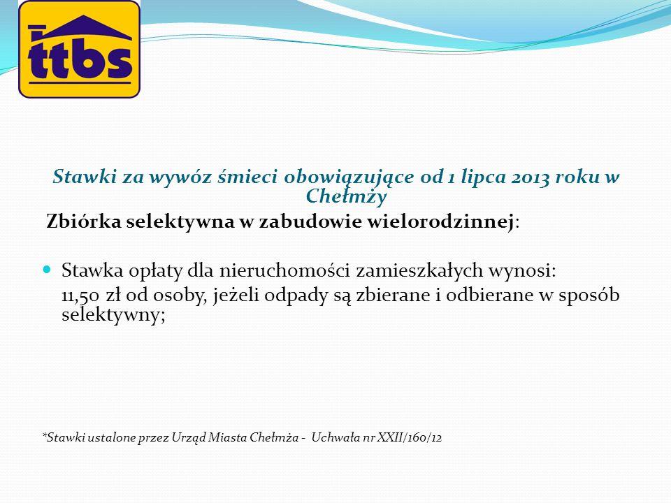 PSZOK – punkt selektywnego zbierania odpadów komunalnych na terenie Zakładu Gospodarki Komunalnej sp.