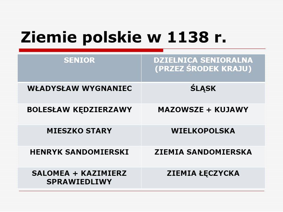 Ziemie polskie w 1138 r. SENIORDZIELNICA SENIORALNA (PRZEZ ŚRODEK KRAJU) WŁADYSŁAW WYGNANIECŚLĄSK BOLESŁAW KĘDZIERZAWYMAZOWSZE + KUJAWY MIESZKO STARYW