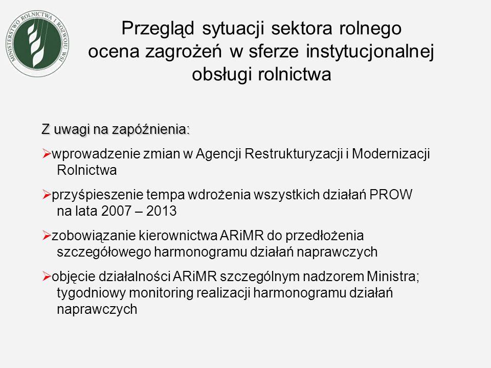 Przegląd sytuacji sektora rolnego ocena zagrożeń w sferze instytucjonalnej obsługi rolnictwa Z uwagi na zapóźnienia: wprowadzenie zmian w Agencji Restrukturyzacji i Modernizacji Rolnictwa przyśpieszenie tempa wdrożenia wszystkich działań PROW na lata 2007 – 2013 zobowiązanie kierownictwa ARiMR do przedłożenia szczegółowego harmonogramu działań naprawczych objęcie działalności ARiMR szczególnym nadzorem Ministra; tygodniowy monitoring realizacji harmonogramu działań naprawczych