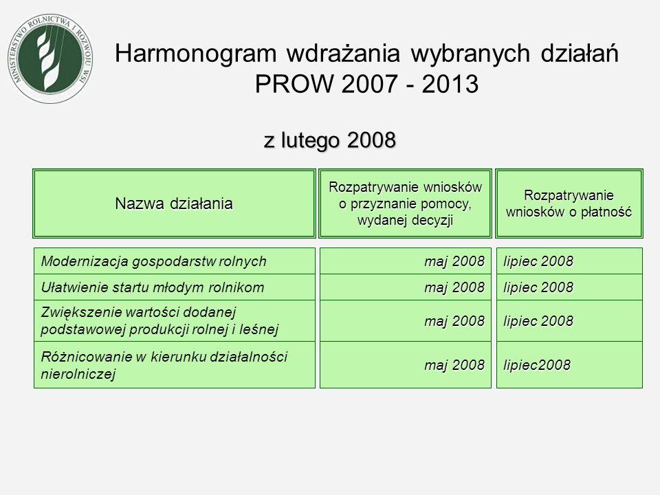 Harmonogram wdrażania wybranych działań PROW 2007 - 2013 z lutego 2008 Nazwa działania Modernizacja gospodarstw rolnych Ułatwienie startu młodym rolnikom Zwiększenie wartości dodanej podstawowej produkcji rolnej i leśnej Różnicowanie w kierunku działalności nierolniczej Rozpatrywanie wniosków o przyznanie pomocy, wydanej decyzji maj 2008 Rozpatrywanie wniosków o płatność lipiec 2008 lipiec2008
