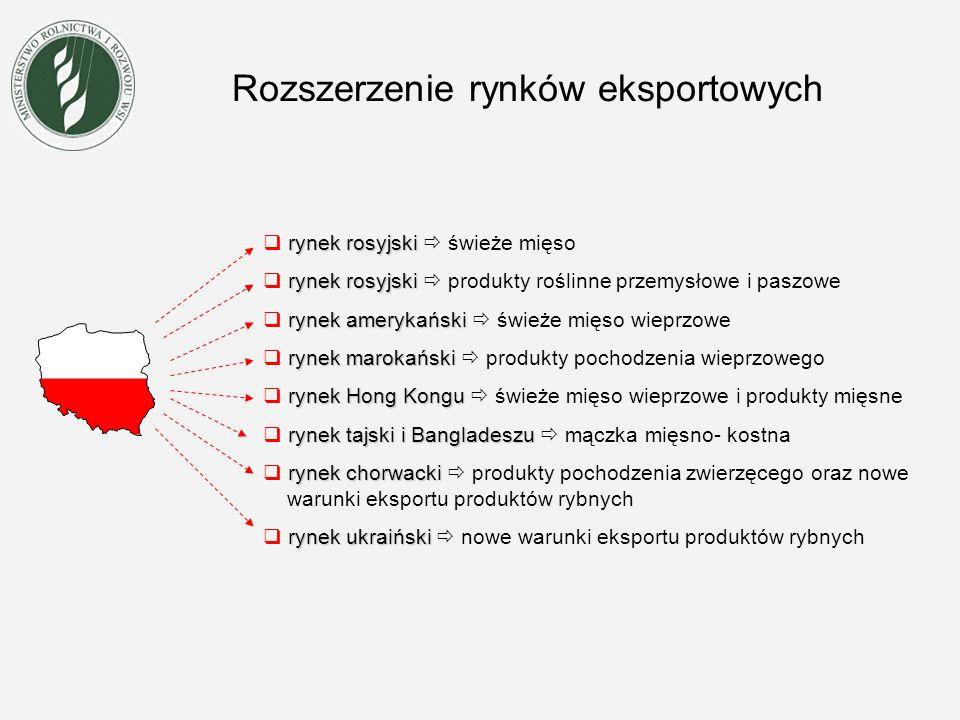Rozszerzenie rynków eksportowych rynek rosyjski rynek rosyjski świeże mięso rynek rosyjski rynek rosyjski produkty roślinne przemysłowe i paszowe rynek amerykański rynek amerykański świeże mięso wieprzowe rynek marokański rynek marokański produkty pochodzenia wieprzowego rynek Hong Kongu rynek Hong Kongu świeże mięso wieprzowe i produkty mięsne rynek tajski i Bangladeszu rynek tajski i Bangladeszu mączka mięsno- kostna rynek chorwacki rynek chorwacki produkty pochodzenia zwierzęcego oraz nowe warunki eksportu produktów rybnych rynek ukraiński rynek ukraiński nowe warunki eksportu produktów rybnych