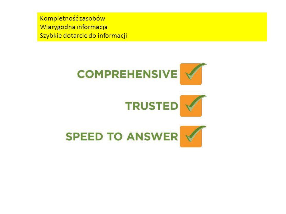 Kompletność zasobów Wiarygodna informacja Szybkie dotarcie do informacji