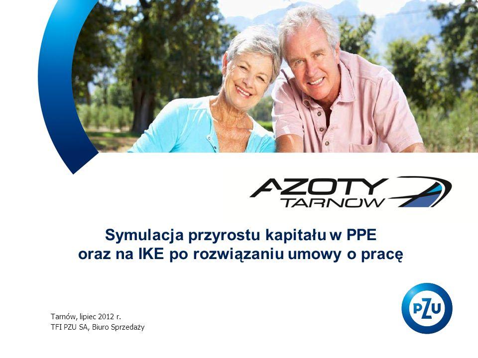 Tarnów, lipiec 2012 r. TFI PZU SA, Biuro Sprzedaży Symulacja przyrostu kapitału w PPE oraz na IKE po rozwiązaniu umowy o pracę