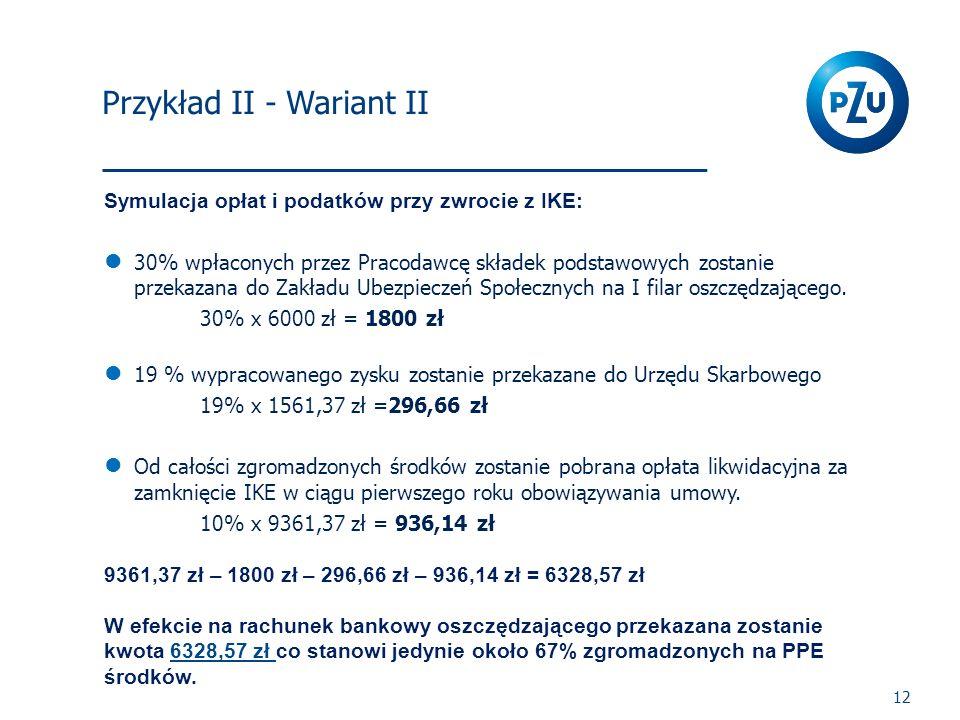 I Filar 12 Symulacja opłat i podatków przy zwrocie z IKE: 30% wpłaconych przez Pracodawcę składek podstawowych zostanie przekazana do Zakładu Ubezpiec