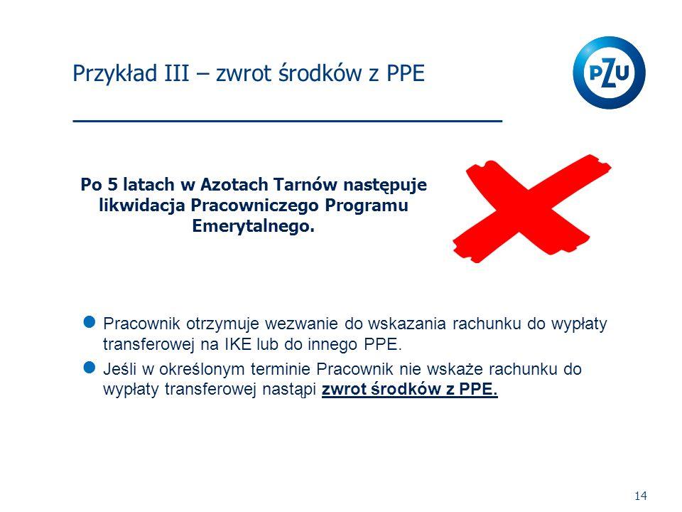 I Filar 14 Po 5 latach w Azotach Tarnów następuje likwidacja Pracowniczego Programu Emerytalnego. Pracownik otrzymuje wezwanie do wskazania rachunku d