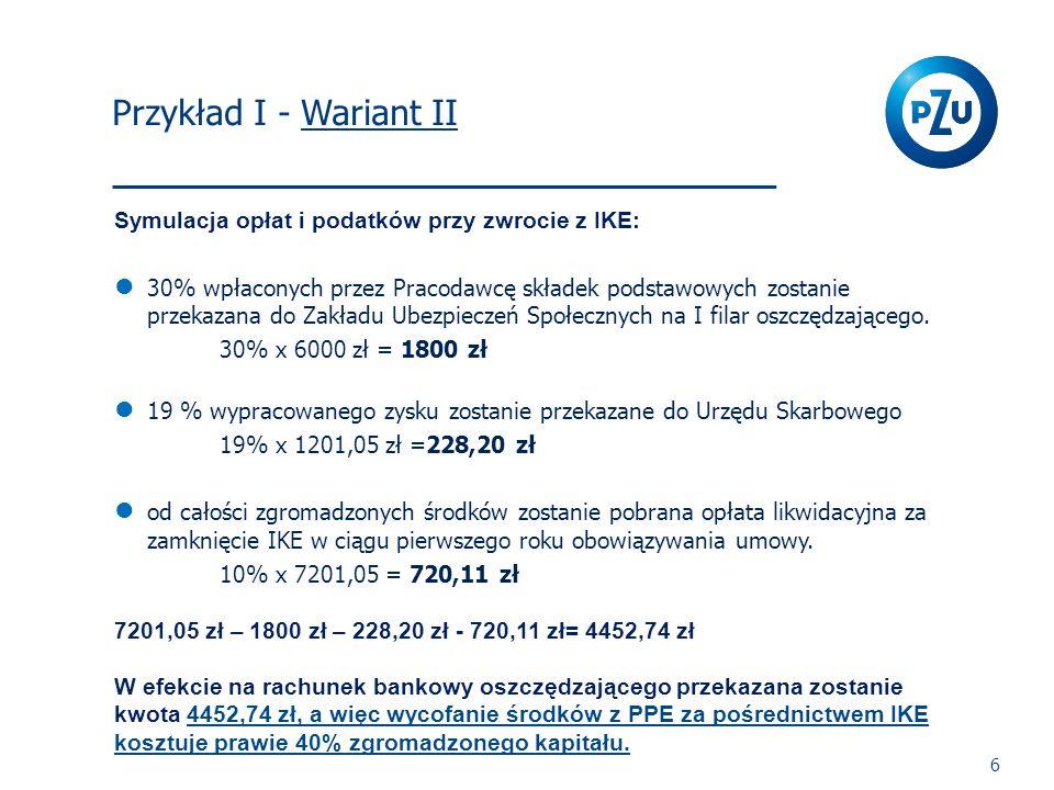 I Filar 6 Symulacja opłat i podatków przy zwrocie z IKE: 30% wpłaconych przez Pracodawcę składek podstawowych zostanie przekazana do Zakładu Ubezpiecz