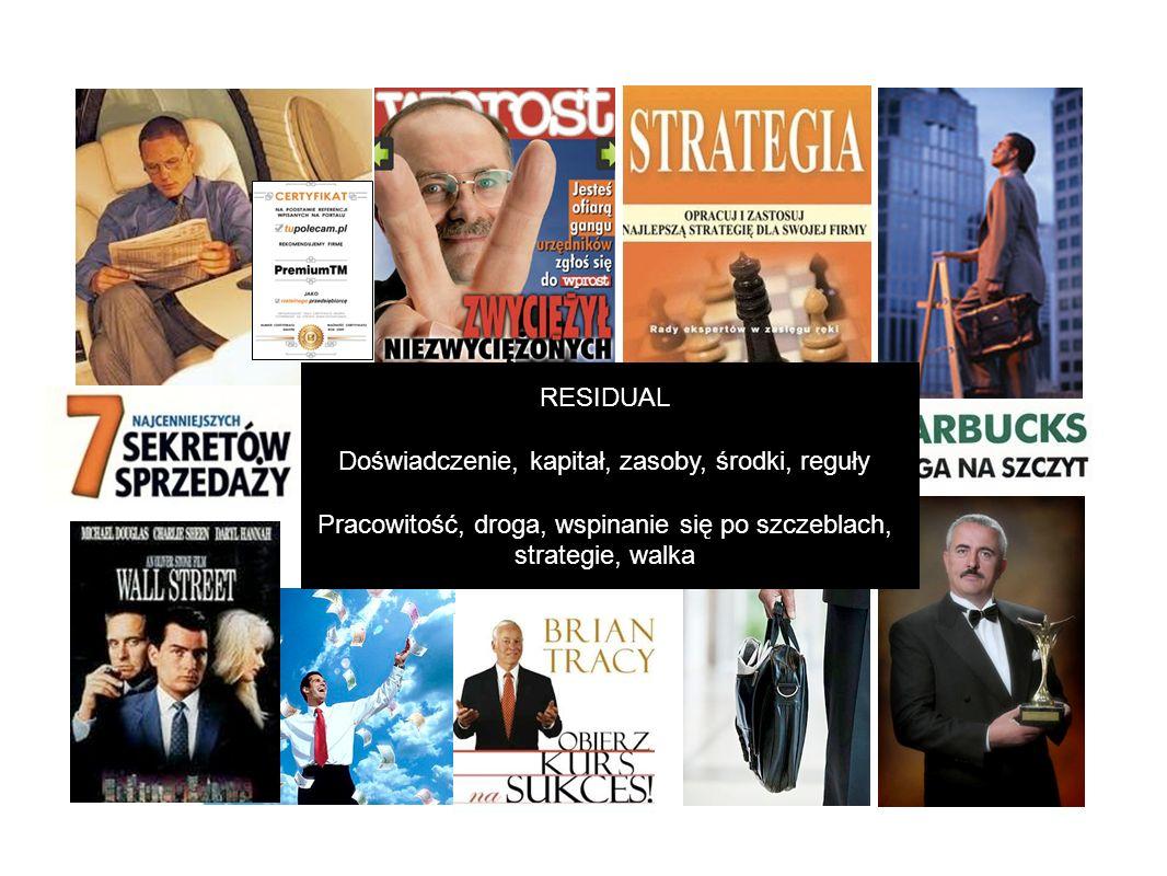RESIDUAL Doświadczenie, kapitał, zasoby, środki, reguły Pracowitość, droga, wspinanie się po szczeblach, strategie, walka
