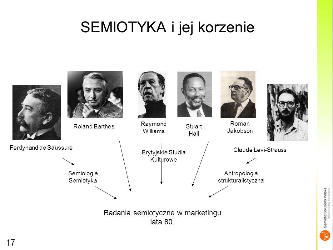 17 SEMIOTYKA i jej korzenie Ferdynand de Saussure Raymond Williams Claude Levi-Strauss Semiologia Semiotyka Antropologia strukturalistyczna Badania semiotyczne w marketingu lata 80.