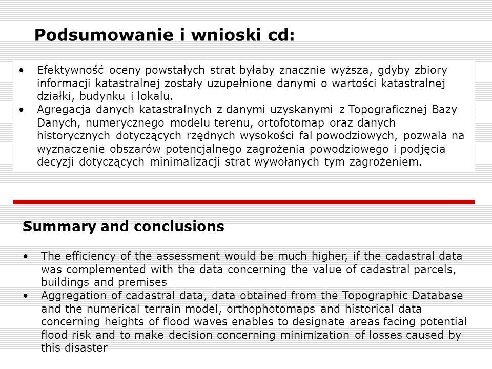 Podsumowanie i wnioski cd: Efektywność oceny powstałych strat byłaby znacznie wyższa, gdyby zbiory informacji katastralnej zostały uzupełnione danymi