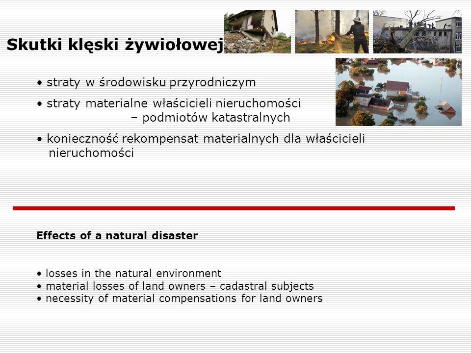 Skutki klęski żywiołowej straty w środowisku przyrodniczym straty materialne właścicieli nieruchomości – podmiotów katastralnych konieczność rekompens