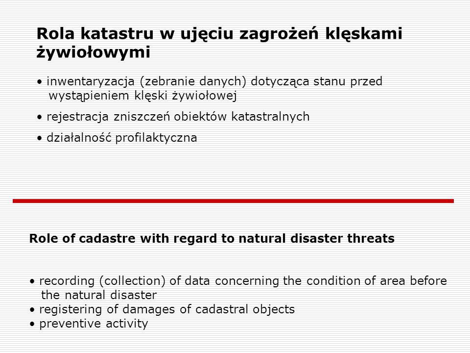 Rola katastru w ujęciu zagrożeń klęskami żywiołowymi inwentaryzacja (zebranie danych) dotycząca stanu przed wystąpieniem klęski żywiołowej rejestracja