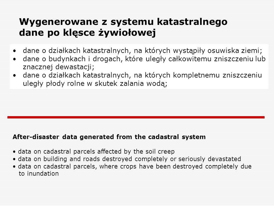 Wygenerowane z systemu katastralnego dane po klęsce żywiołowej dane o działkach katastralnych, na których wystąpiły osuwiska ziemi; dane o budynkach i