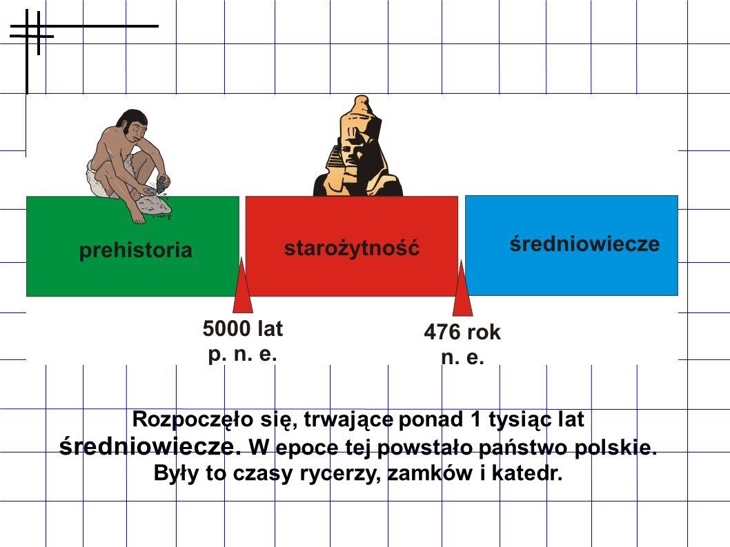 Rozpoczęło się, trwające ponad 1 tysiąc lat średniowiecze. W epoce tej powstało państwo polskie. Były to czasy rycerzy, zamków i katedr.