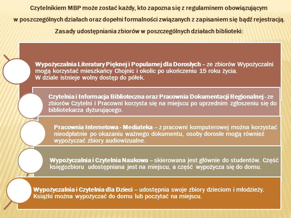Miejska Biblioteka Publiczna ul. Wysoka 3 89-600 Chojnice (52) 397 28 07
