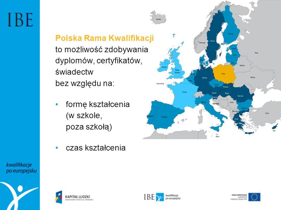 Polska Rama Kwalifikacji to możliwość zdobywania dyplomów, certyfikatów, świadectw bez względu na: formę kształcenia (w szkole, poza szkołą) czas kształcenia