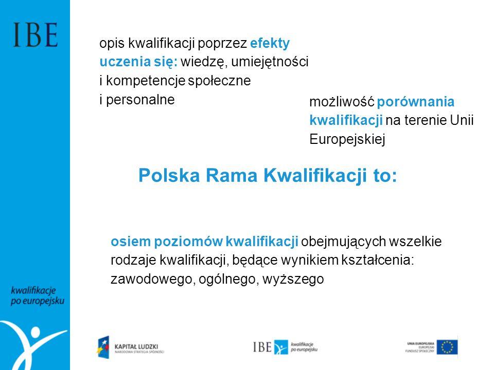 Polska Rama Kwalifikacji to: opis kwalifikacji poprzez efekty uczenia się: wiedzę, umiejętności i kompetencje społeczne i personalne możliwość porównania kwalifikacji na terenie Unii Europejskiej osiem poziomów kwalifikacji obejmujących wszelkie rodzaje kwalifikacji, będące wynikiem kształcenia: zawodowego, ogólnego, wyższego
