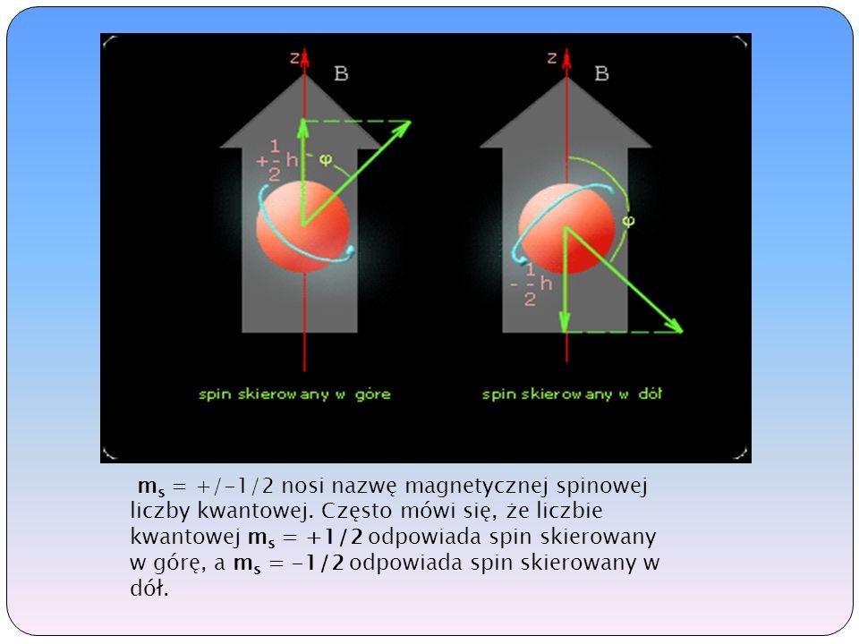 m s = +/-1/2 nosi nazwę magnetycznej spinowej liczby kwantowej.