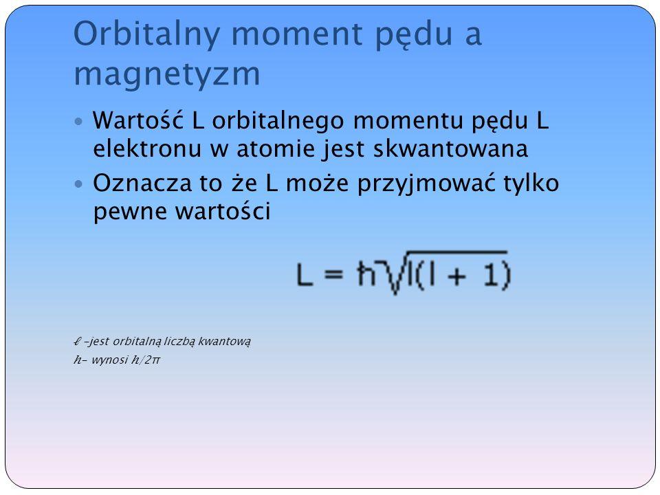 Orbitalny moment pędu a magnetyzm Wartość L orbitalnego momentu pędu L elektronu w atomie jest skwantowana Oznacza to że L może przyjmować tylko pewne wartości -jest orbitalną liczbą kwantową - wynosi /2π