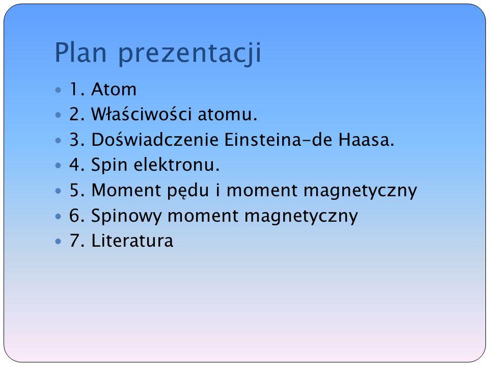 Atom Atomy składają się z jądra i otaczających to jądro elektronów.