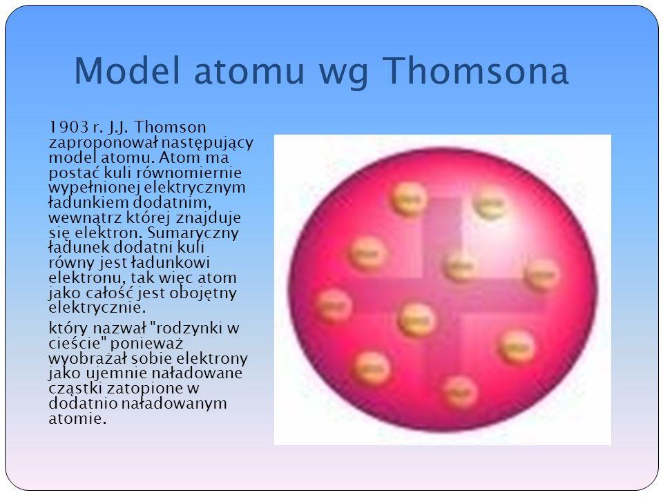 Model atomu wg Thomsona 1903 r.J.J. Thomson zaproponował następujący model atomu.