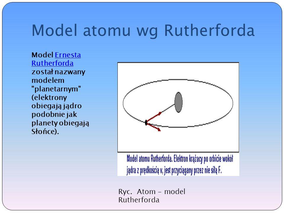 Model atomu wg Bohra Atom wodoru według Bohra składa się z dodatnio naładowanego jądra skupiającego prawie całą masę atomu i z elektronu krążącego po orbicie kołowej.