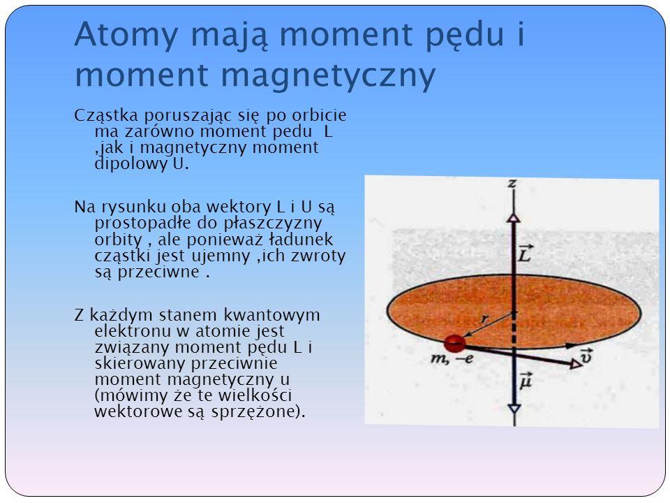 Atomy mają moment pędu i moment magnetyczny Cząstka poruszając się po orbicie ma zarówno moment pedu L,jak i magnetyczny moment dipolowy U.