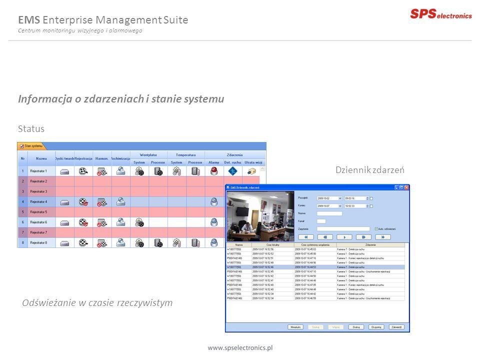 Informacja o zdarzeniach i stanie systemu Status EMS Enterprise Management Suite Centrum monitoringu wizyjnego i alarmowego Dziennik zdarzeń Odświeżan