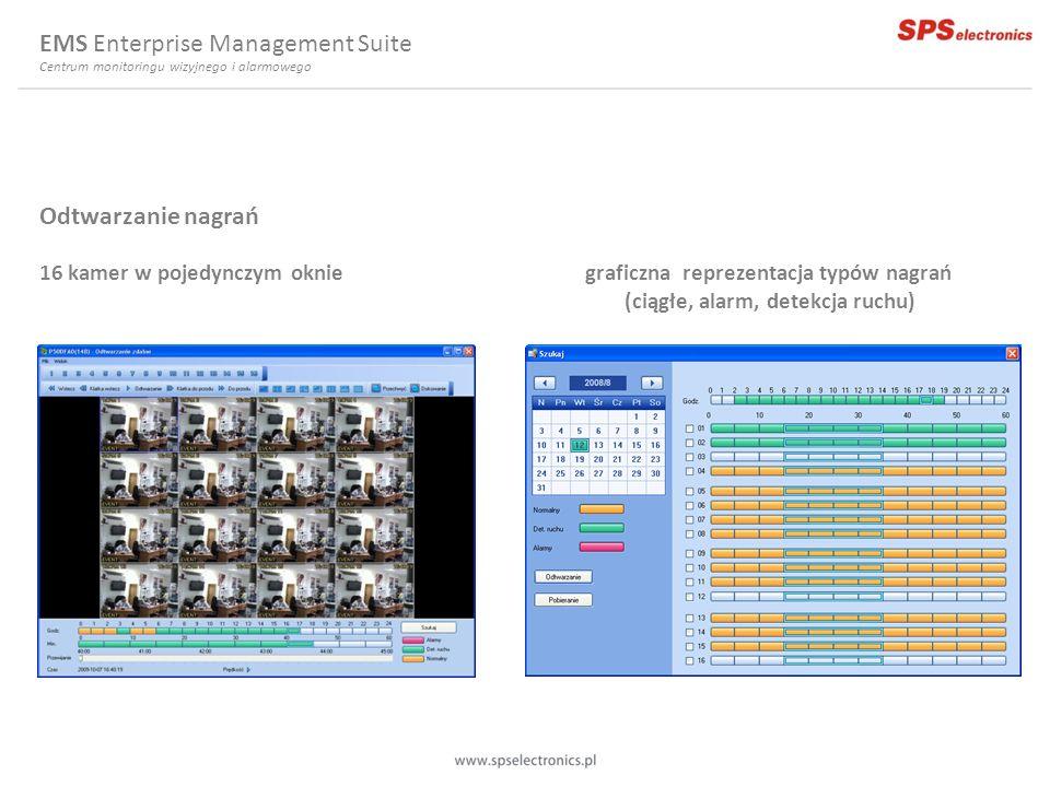 Odtwarzanie nagrań 16 kamer w pojedynczym oknie EMS Enterprise Management Suite Centrum monitoringu wizyjnego i alarmowego graficzna reprezentacja typ