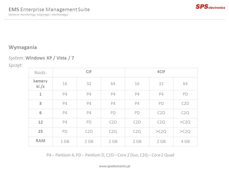 Wymagania System: Windows XP / Vista / 7 Sprzęt: EMS Enterprise Management Suite Centrum monitoringu wizyjnego i alarmowego Rozdz. CIF4CIF kamery kl./