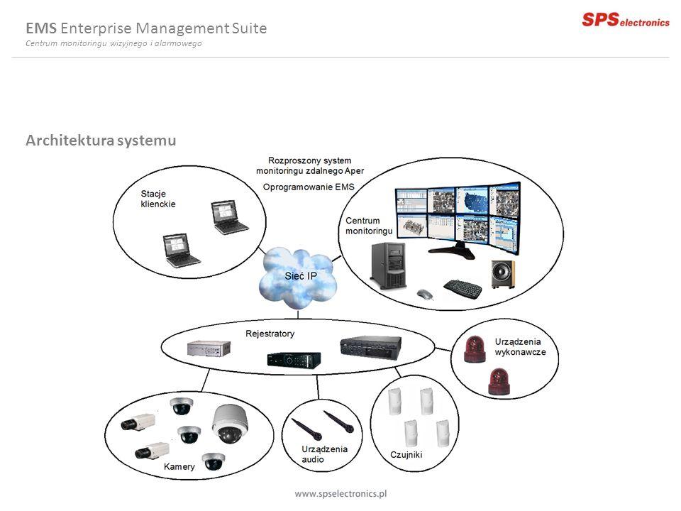 Architektura systemu EMS Enterprise Management Suite Centrum monitoringu wizyjnego i alarmowego