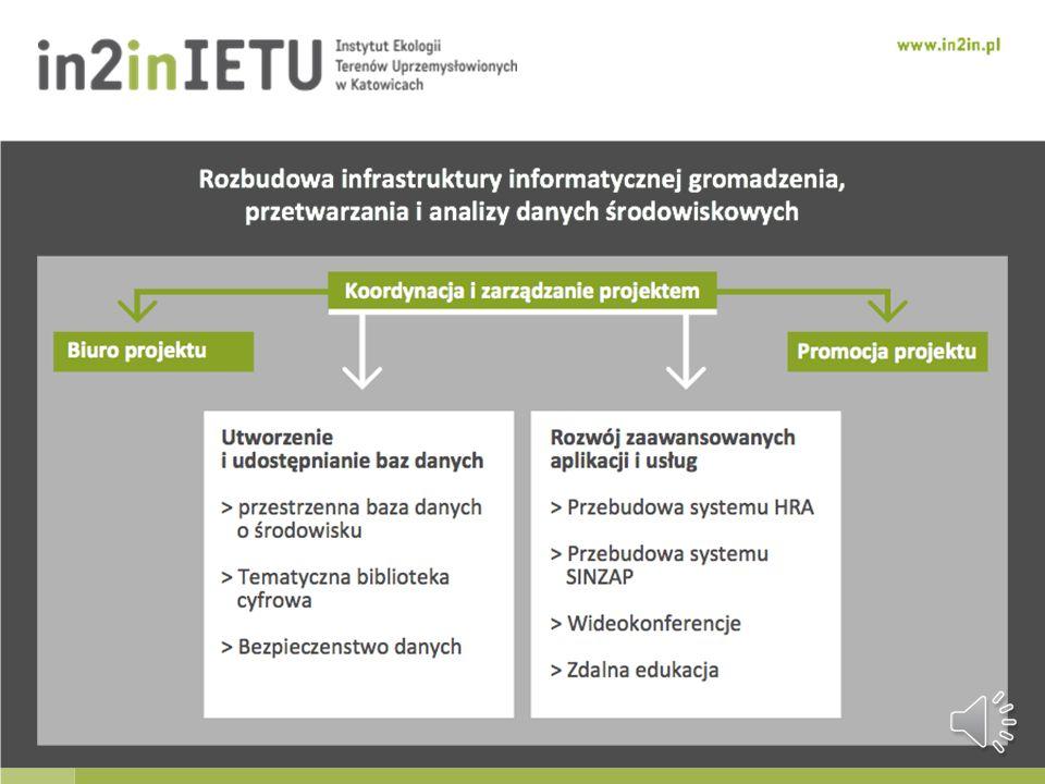 Zadanie 3. Koordynacja i zarządzanie projektem 3.2. Promocja projektu komunikacja i promocja wewnętrzna warunkująca przyszłe zastosowanie narzędzi i u