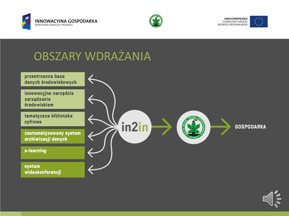 CELE PROJEKTU utworzenie specjalistycznych baz danych przebudowa oprogramowania (zaawansowane aplikacje zarządzania zasobami środowiska) uruchomienie