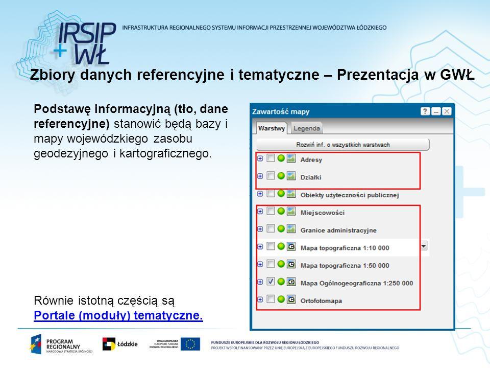 Zbiory danych referencyjne i tematyczne – Prezentacja w GWŁ Podstawę informacyjną (tło, dane referencyjne) stanowić będą bazy i mapy wojewódzkiego zas