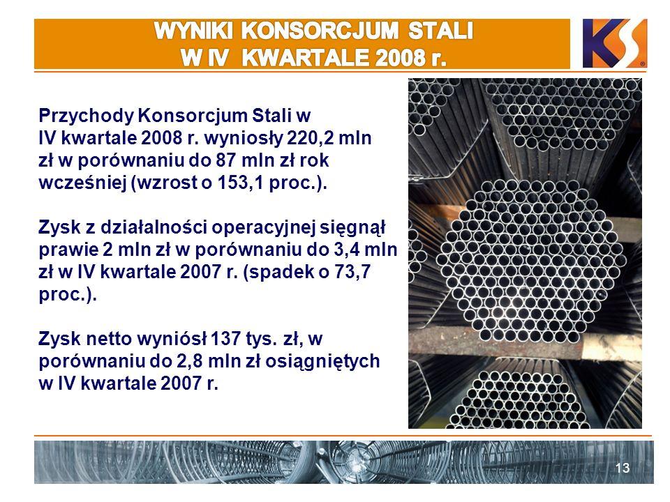 13 Przychody Konsorcjum Stali w IV kwartale 2008 r.