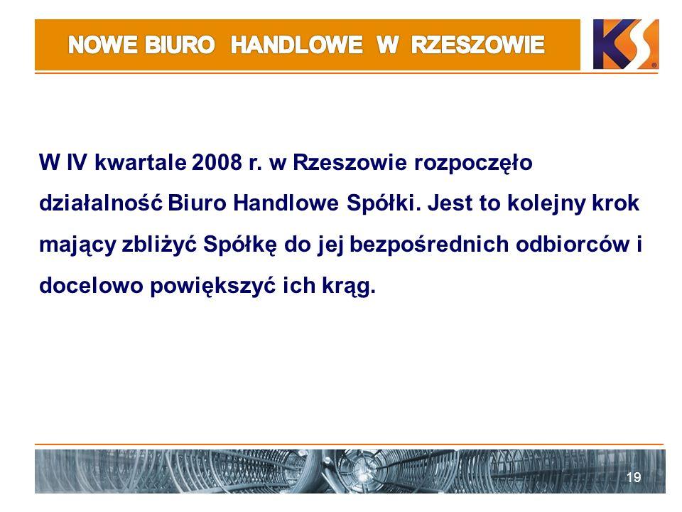 19 W IV kwartale 2008 r. w Rzeszowie rozpoczęło działalność Biuro Handlowe Spółki.