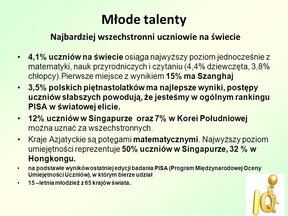 Młode talenty Najbardziej wszechstronni uczniowie na świecie 4,1% uczniów na świecie osiąga najwyższy poziom jednocześnie z matematyki, nauk przyrodniczych i czytaniu (4,4% dziewczęta, 3,8% chłopcy).Pierwsze miejsce z wynikiem 15% ma Szanghaj 3,5% polskich piętnastolatków ma najlepsze wyniki, postępy uczniów słabszych powodują, że jesteśmy w ogólnym rankingu PISA w światowej elicie.