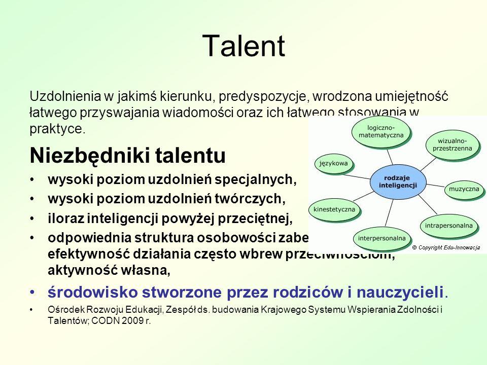 Talent Uzdolnienia w jakimś kierunku, predyspozycje, wrodzona umiejętność łatwego przyswajania wiadomości oraz ich łatwego stosowania w praktyce.