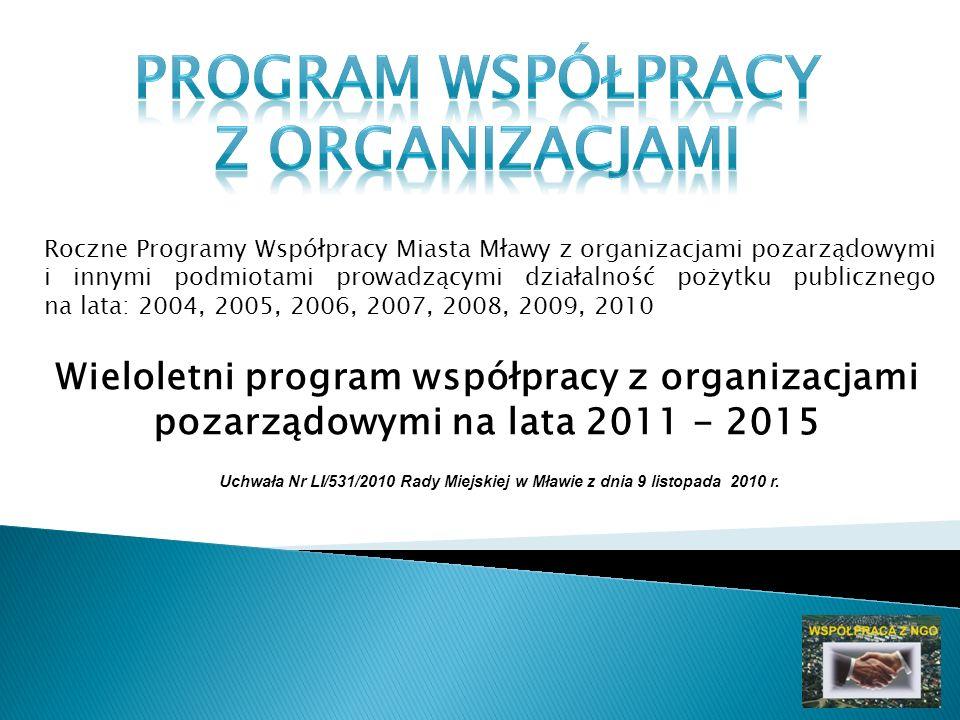 Roczne Programy Współpracy Miasta Mławy z organizacjami pozarządowymi i innymi podmiotami prowadzącymi działalność pożytku publicznego na lata: 2004,