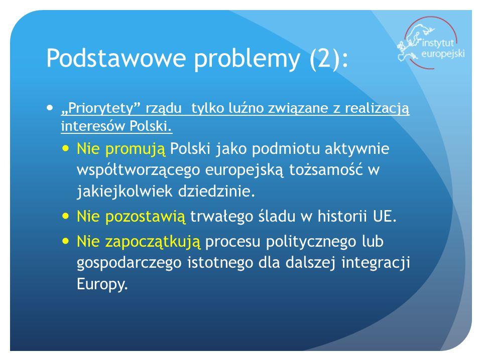 Podstawowe problemy (2): Priorytety rządu tylko luźno związane z realizacją interesów Polski.