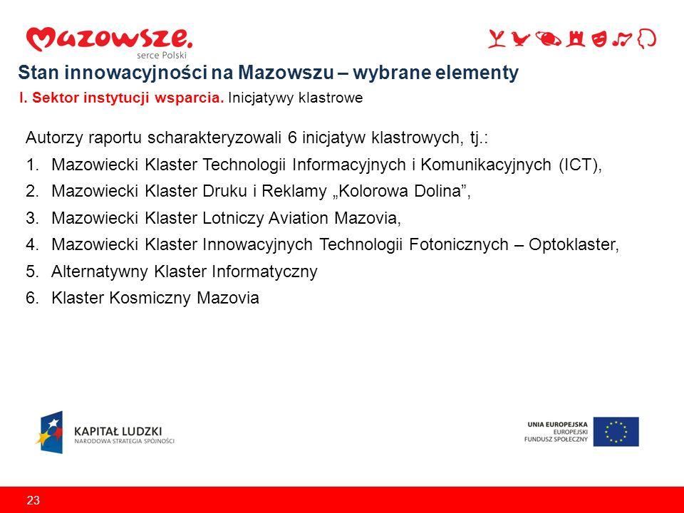 23 Stan innowacyjności na Mazowszu – wybrane elementy I. Sektor instytucji wsparcia. Inicjatywy klastrowe Autorzy raportu scharakteryzowali 6 inicjaty