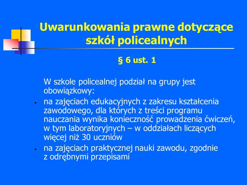 Uwarunkowania prawne dotyczące szkół policealnych § 6 ust. 1 W szkole policealnej podział na grupy jest obowiązkowy: na zajęciach edukacyjnych z zakre