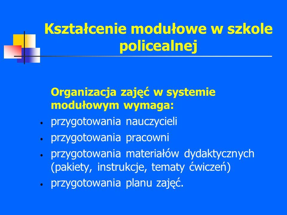 Kształcenie modułowe w szkole policealnej Organizacja zajęć w systemie modułowym wymaga: przygotowania nauczycieli przygotowania pracowni przygotowania materiałów dydaktycznych (pakiety, instrukcje, tematy ćwiczeń) przygotowania planu zajęć.