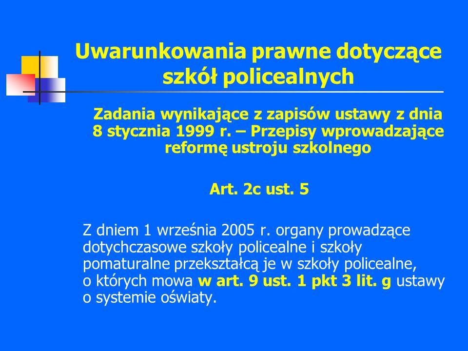 Uwarunkowania prawne dotyczące szkół policealnych Zadania wynikające z zapisów ustawy z dnia 8 stycznia 1999 r.