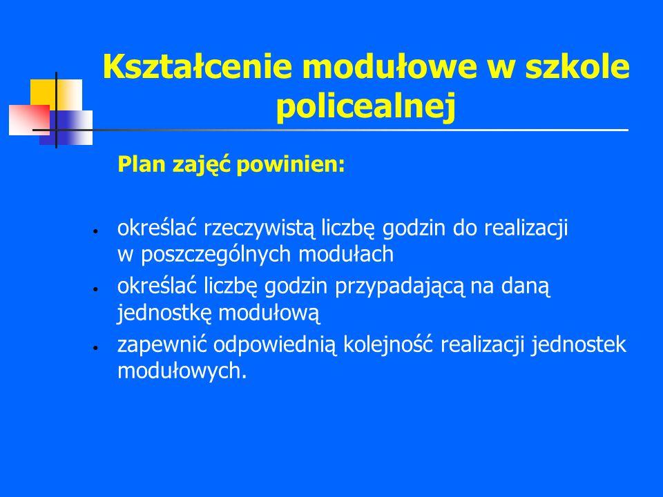 Kształcenie modułowe w szkole policealnej Plan zajęć powinien: określać rzeczywistą liczbę godzin do realizacji w poszczególnych modułach określać lic