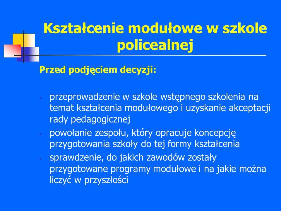 Kształcenie modułowe w szkole policealnej Przed podjęciem decyzji: przeprowadzenie w szkole wstępnego szkolenia na temat kształcenia modułowego i uzys