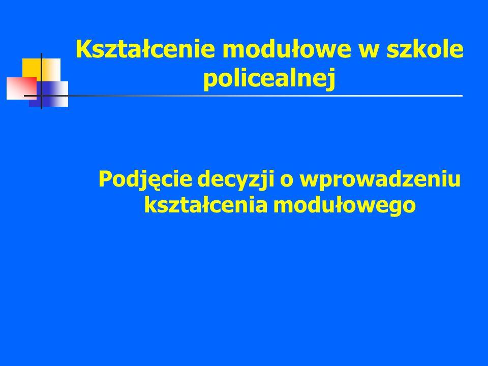 Kształcenie modułowe w szkole policealnej Podjęcie decyzji o wprowadzeniu kształcenia modułowego