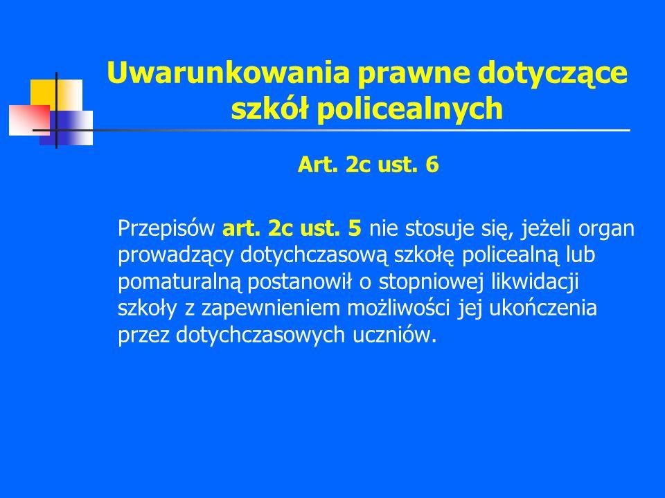 Uwarunkowania prawne dotyczące szkół policealnych Art. 2c ust. 6 Przepisów art. 2c ust. 5 nie stosuje się, jeżeli organ prowadzący dotychczasową szkoł
